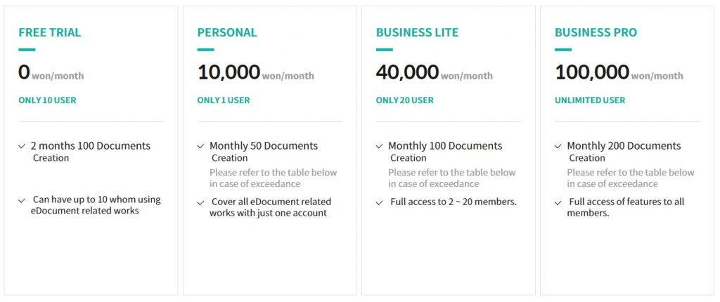 The 3 new plans are PERSONAL, BUSINESS LITE, BUSINESS PRO!